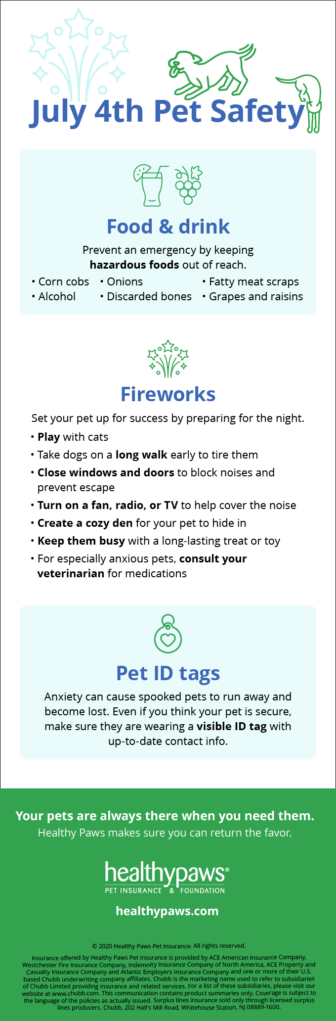4th of July pet safety infographic