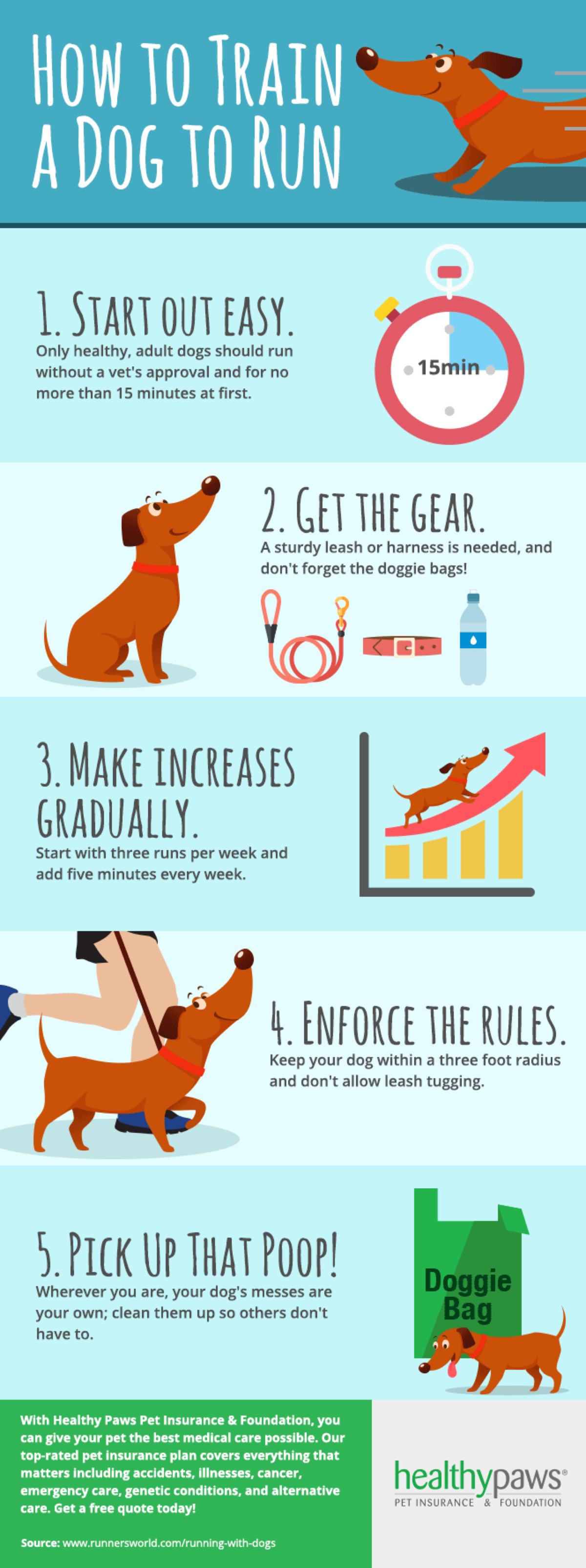 dog_running_infographic_600_1606.png