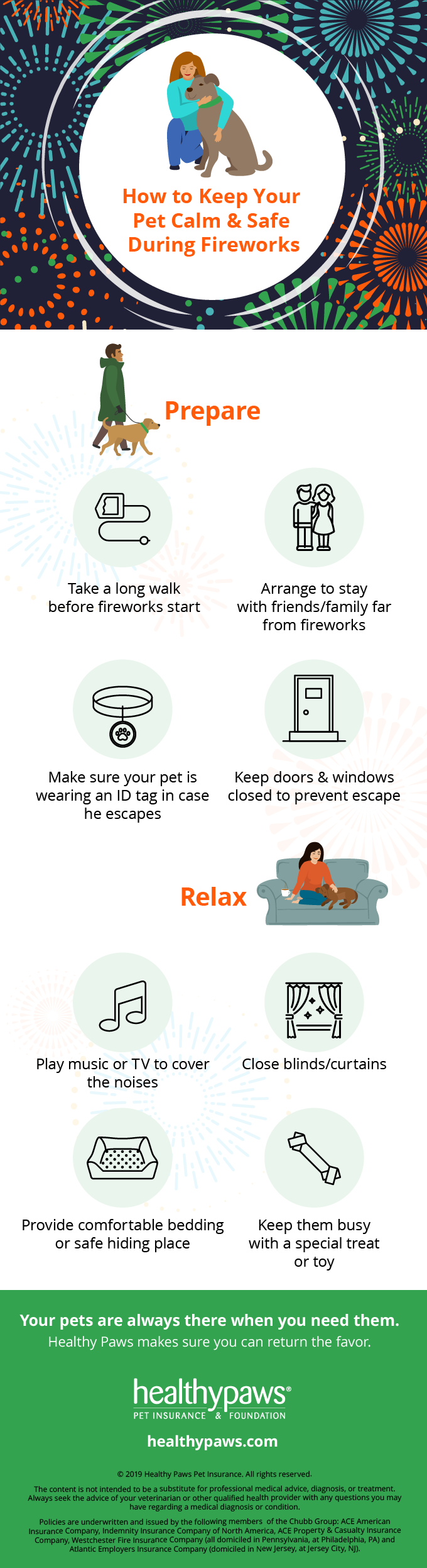 Infographic on keeping pets calm from fireworks