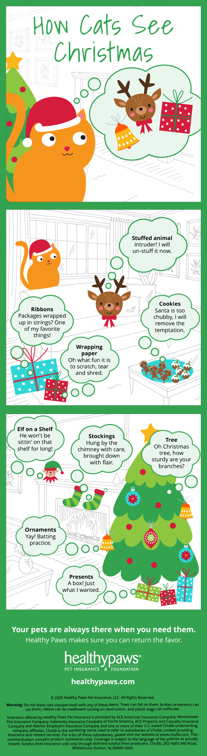 Infographic: How cats see Christmas